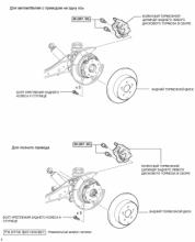 Болт крепления заднего колеса к ступице