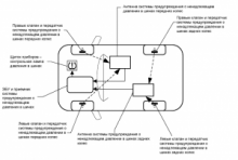 Описание системы