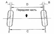 Регулировка углов установки задних колес